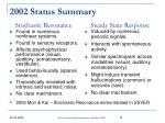 2002 status summary
