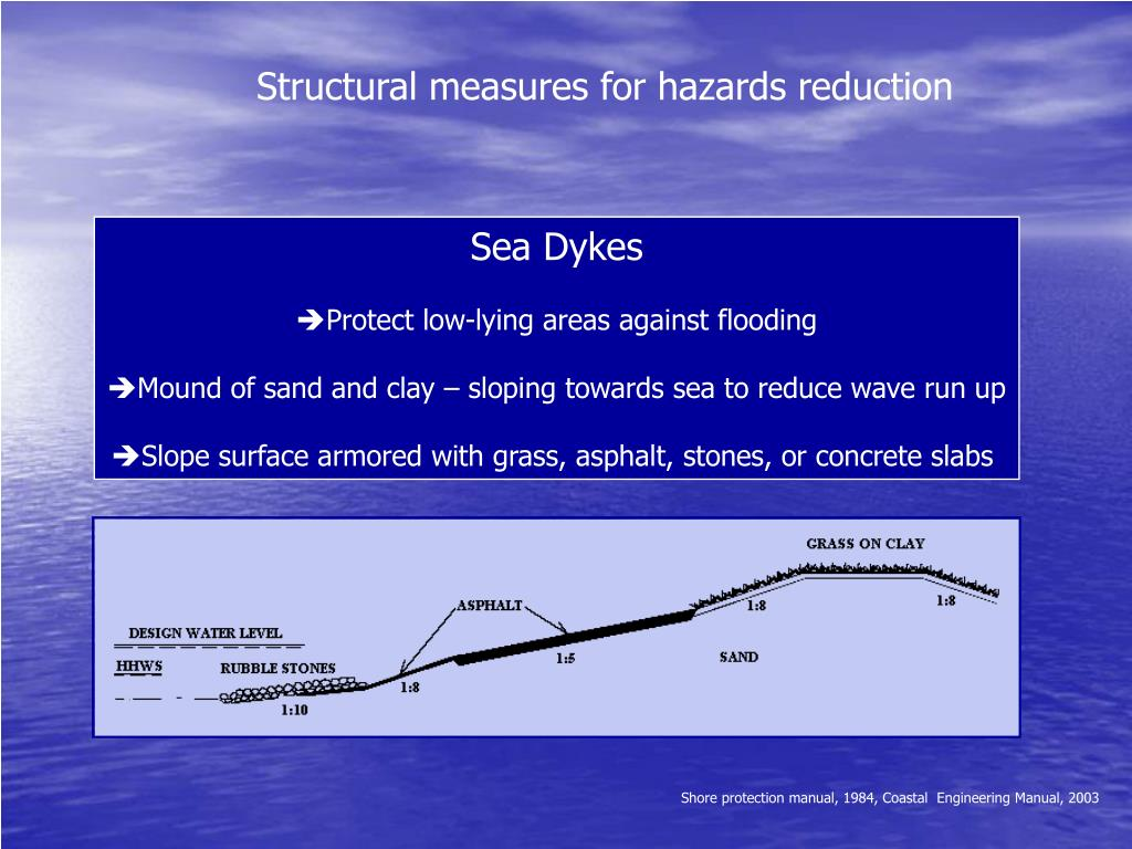 Structural measures for hazards reduction