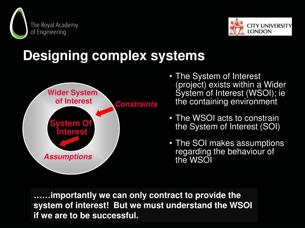 Designing complex systems