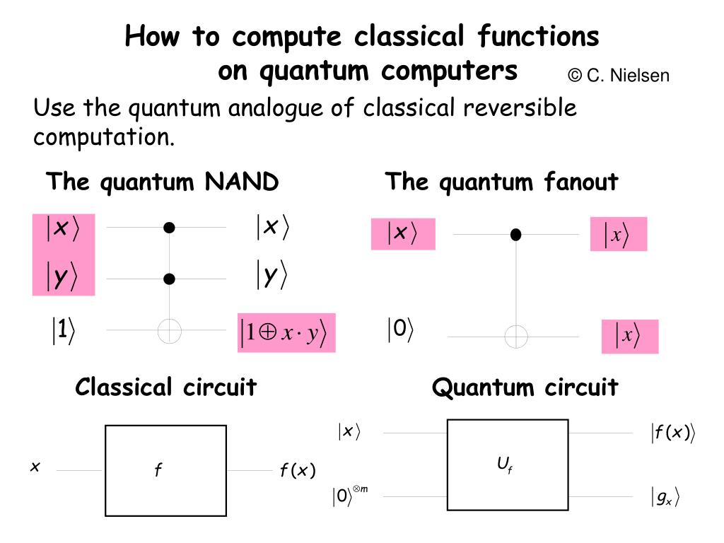 How to compute classical functions