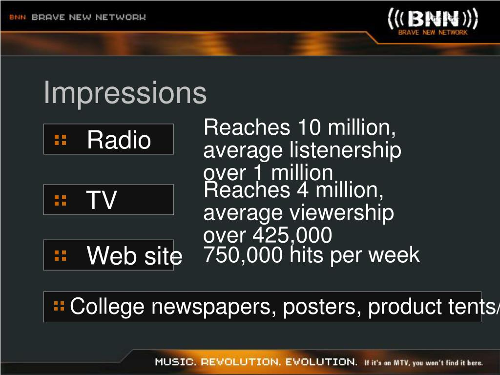 Reaches 10 million, average listenership over 1 million