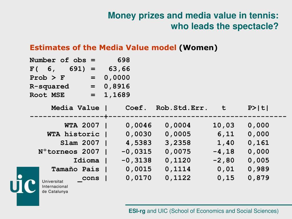 Estimates of the Media Value model