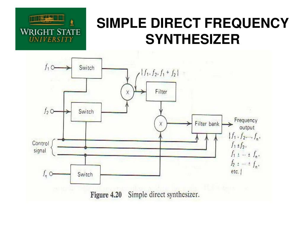 SIMPLE DIRECT FREQUENCY SYNTHESIZER