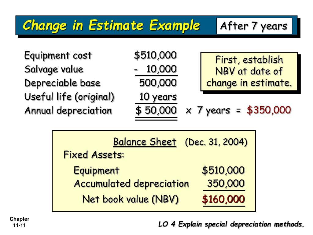 Change in Estimate Example