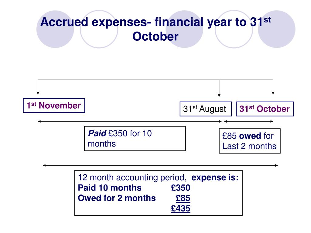 Accrued expenses- financial year to 31