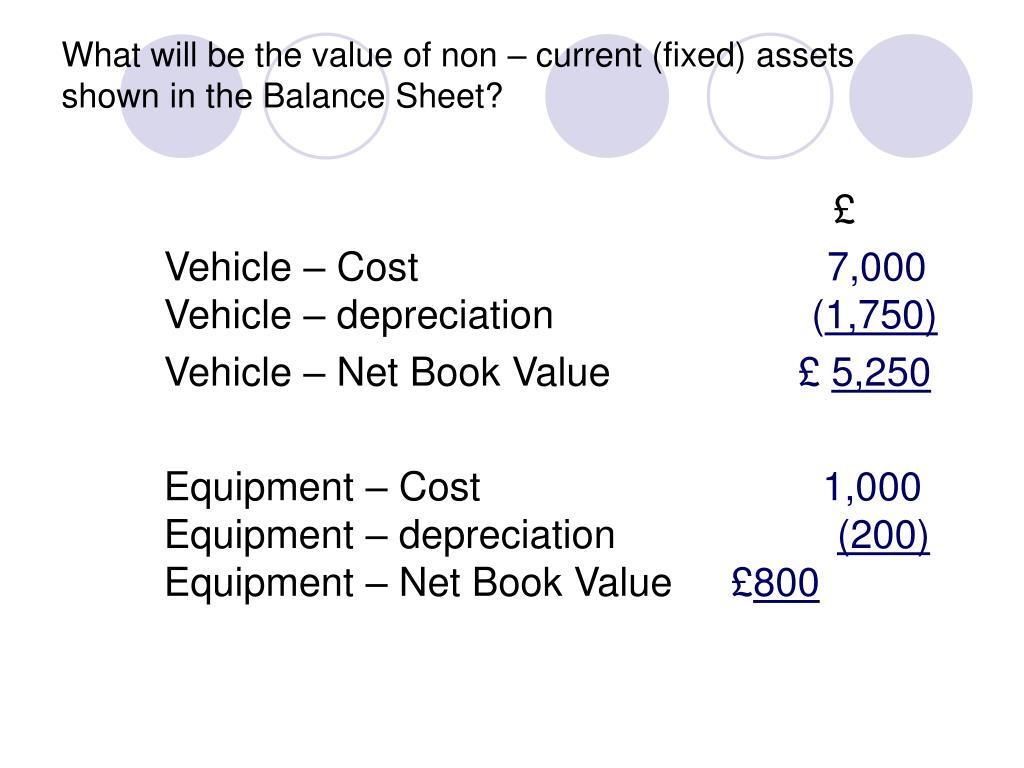What will be the value of non – current (fixed) assets shown in the Balance Sheet?
