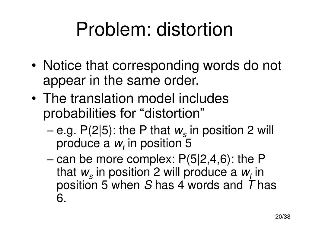 Problem: distortion