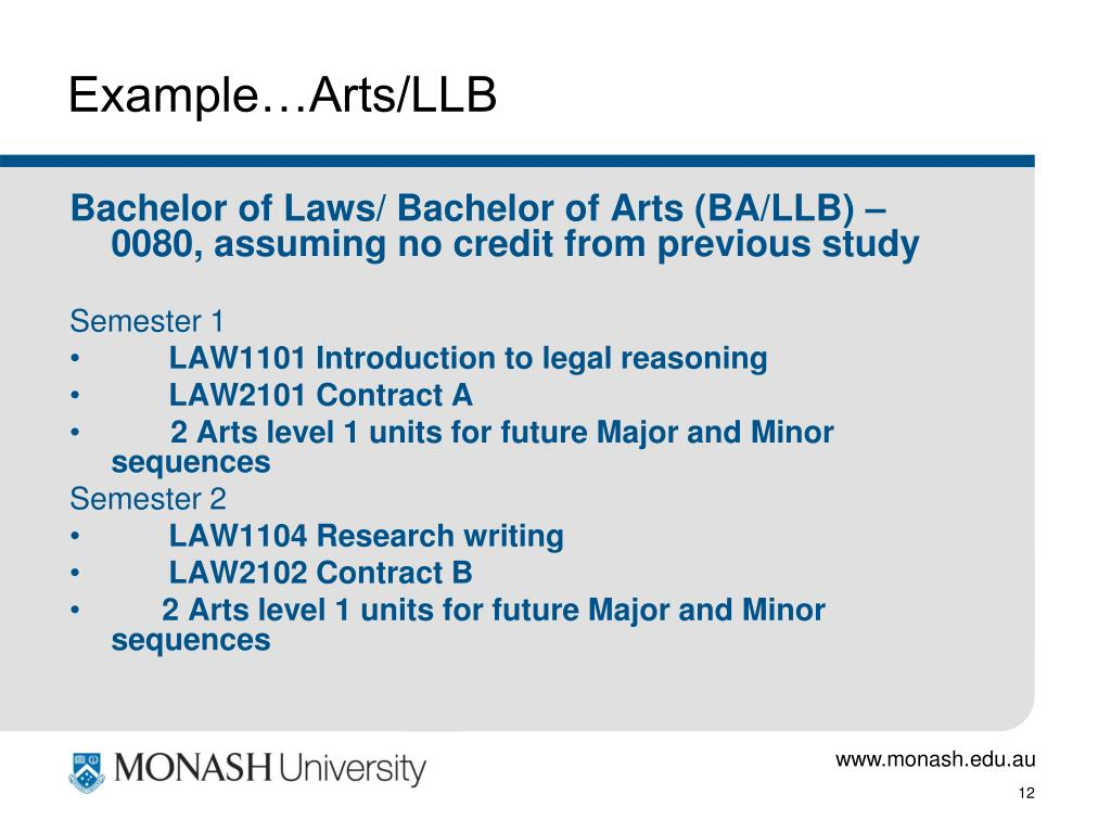 Example…Arts/LLB