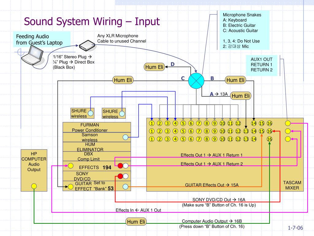 sound system wiring input l.
