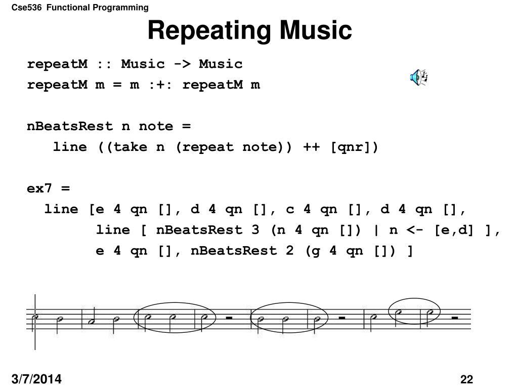 Repeating Music