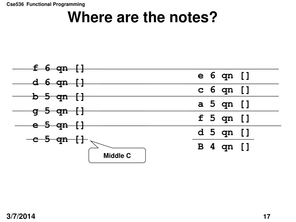 Where are the notes?