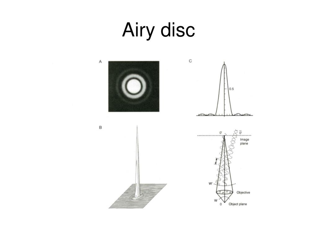 Airy disc