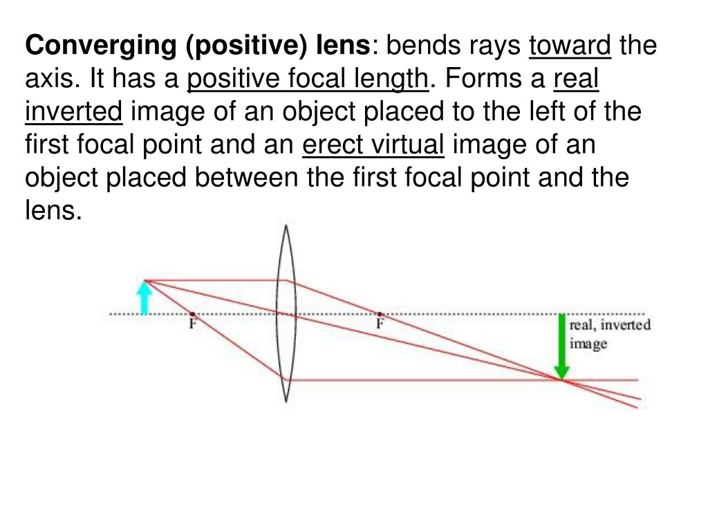 Converging (positive) lens