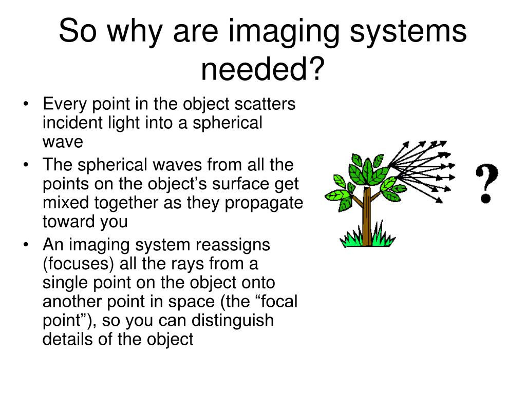 So why are imaging systems needed?