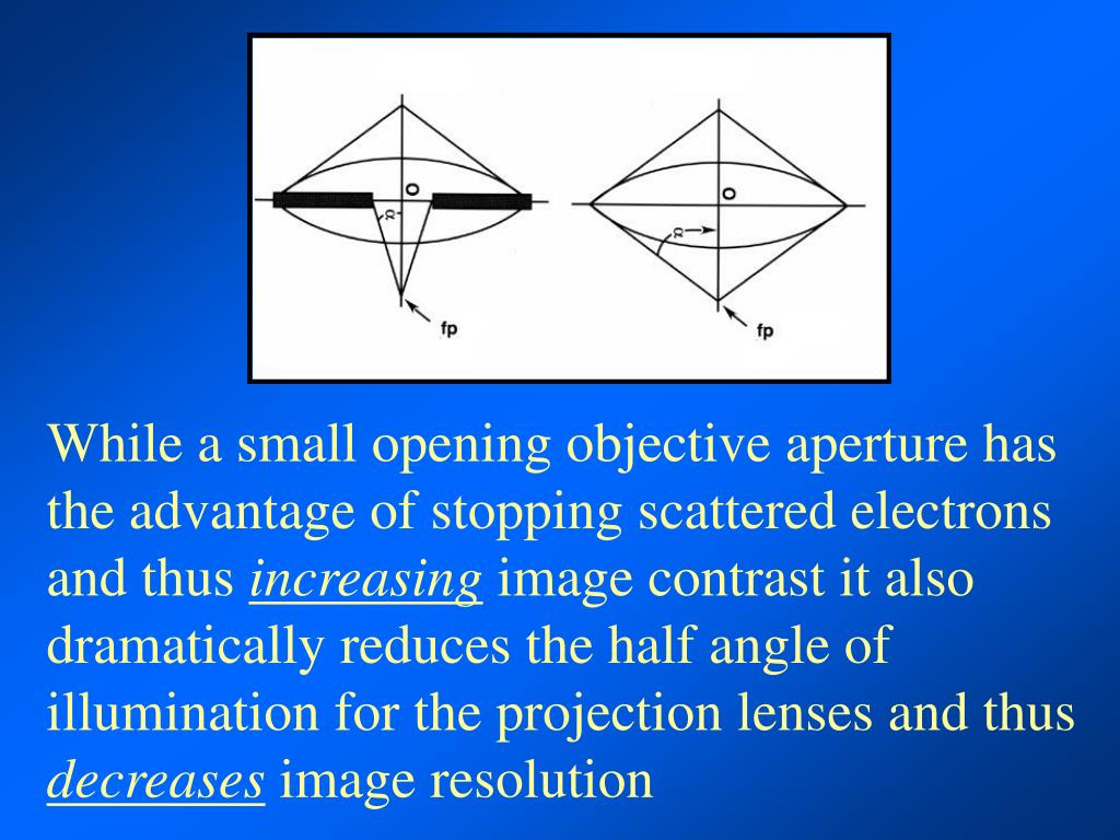 While a small opening objective aperture has the advantage of stopping scattered electrons and thus