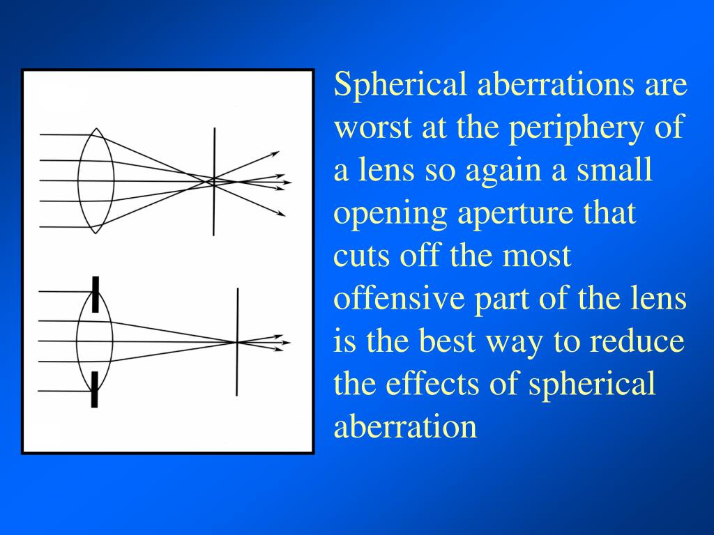 Spherical aberrations are worst at the periphery of a lens so again a small opening aperture that cuts off the most offensive part of the lens is the best way to reduce the effects of spherical aberration