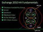exchange 2010 ha fundamentals