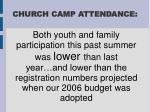 church camp attendance