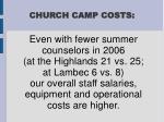 church camp costs