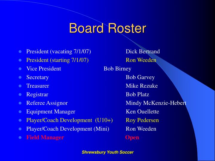 Board roster