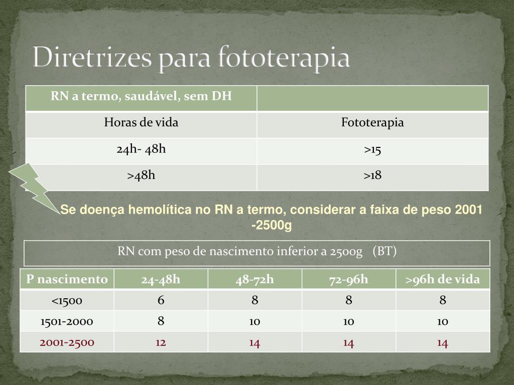 Diretrizes para fototerapia