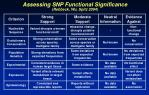 assessing snp functional significance rebbeck wu spitz 200423