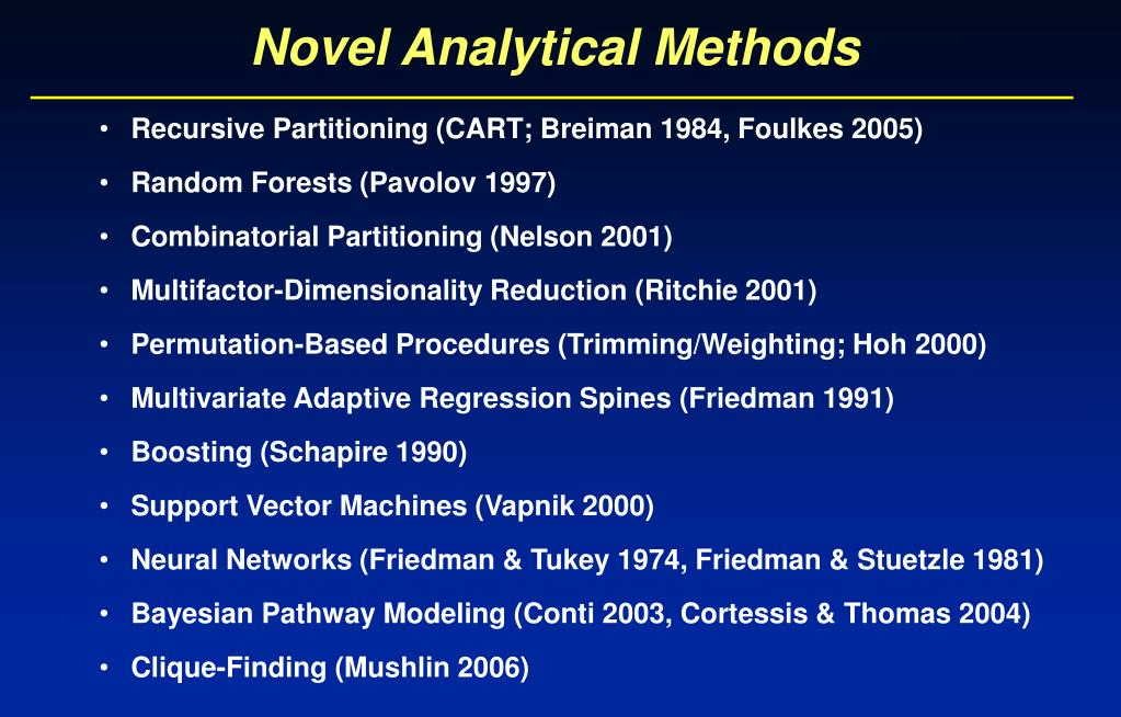 Novel Analytical Methods