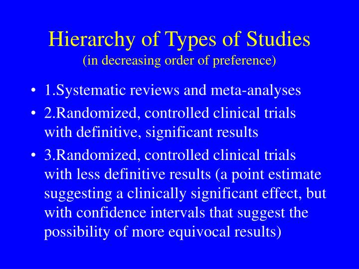 Hierarchy of Types of Studies
