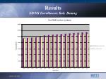 results sd mi enrollment kab batang