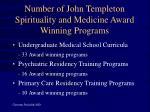 number of john templeton spirituality and medicine award winning programs