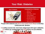 your risk diabetes