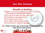 your risk smoking