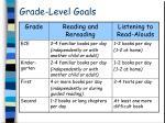 grade level goals