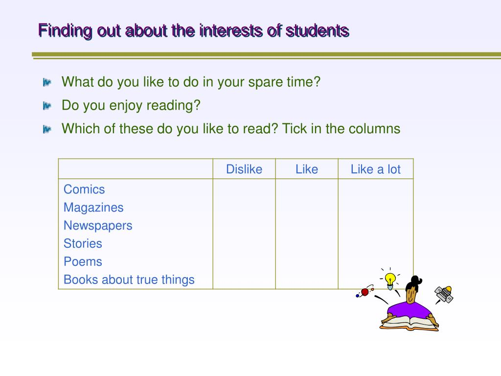 Finding out about the interests of students