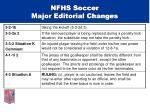 nfhs soccer major editorial changes27