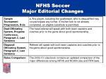 nfhs soccer major editorial changes32