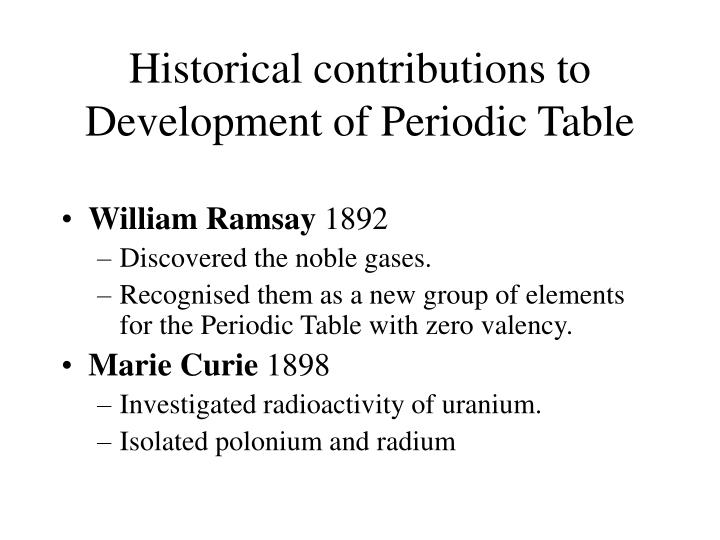 Ppt historical development of the periodic table powerpoint historical contributions to development of periodic table urtaz Choice Image