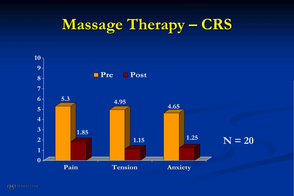 Massage Therapy – CRS
