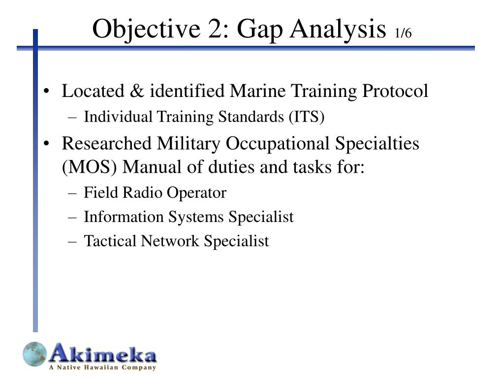 Objective 2: Gap Analysis