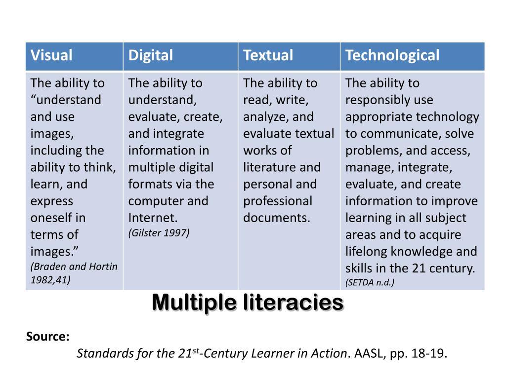 Multiple literacies