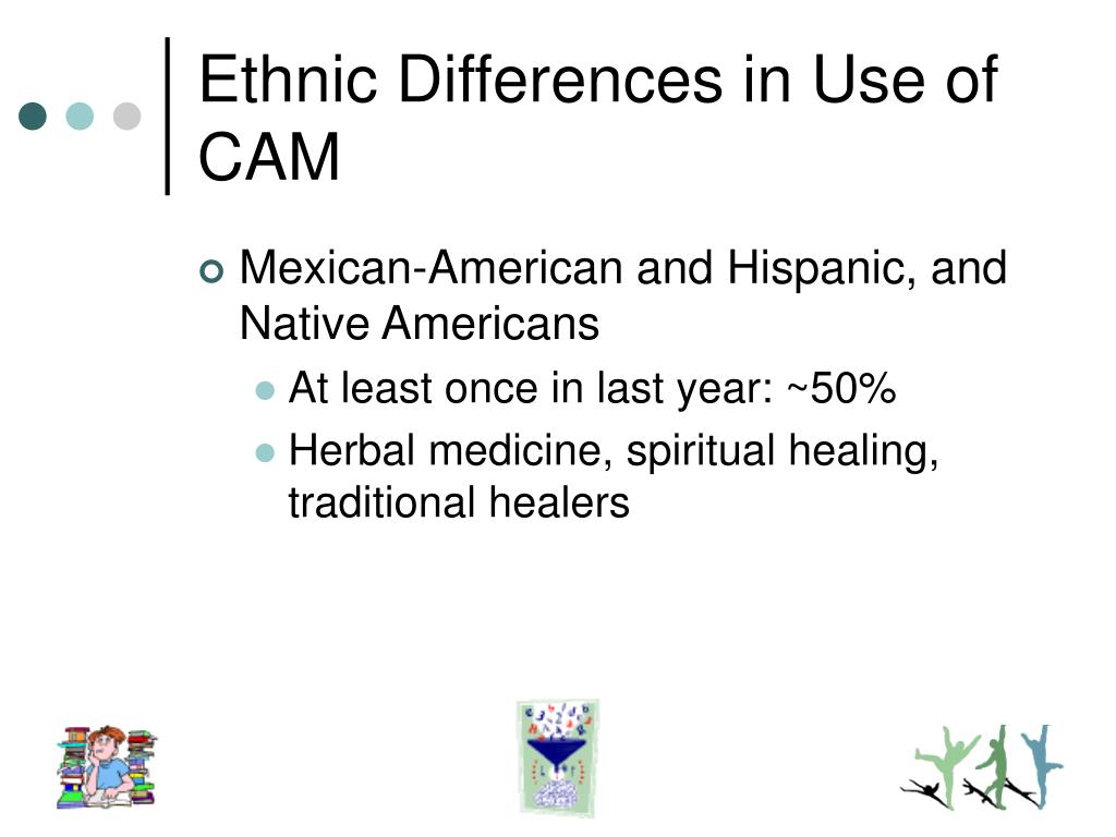 Ethnic Differences in Use of CAM