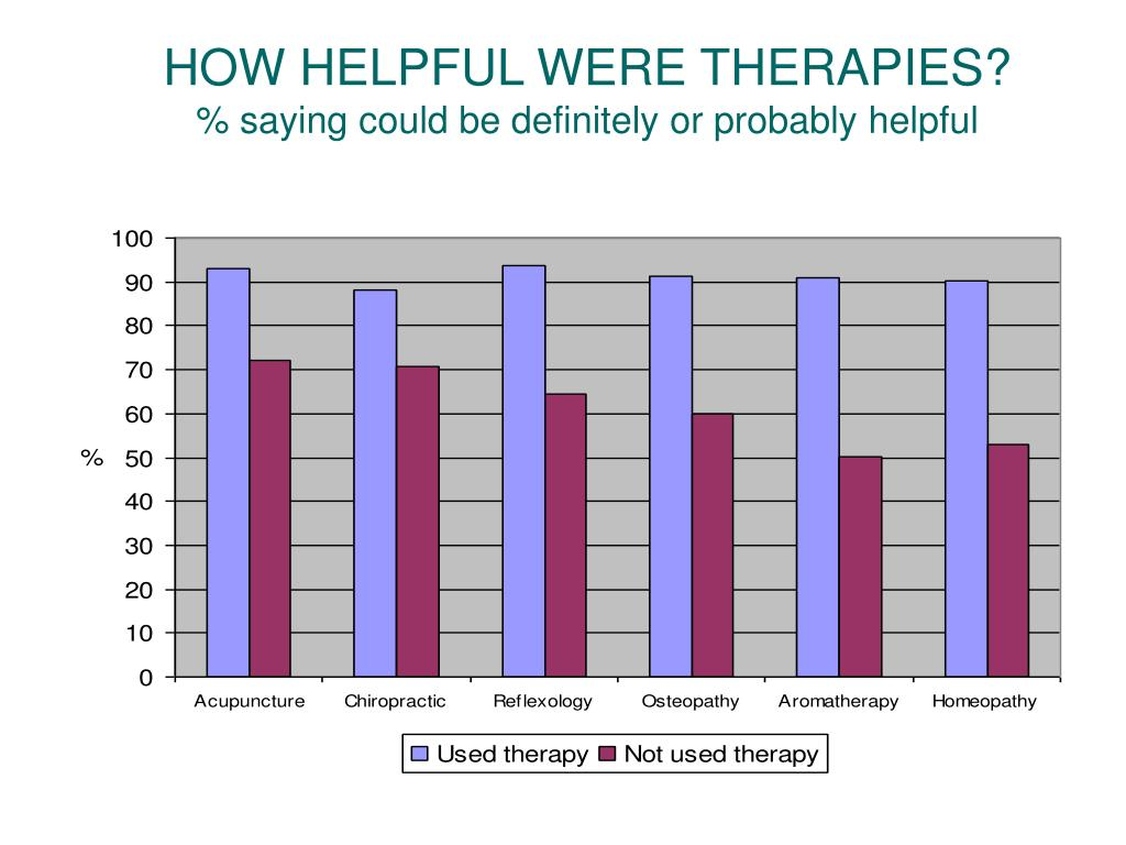 HOW HELPFUL WERE THERAPIES?