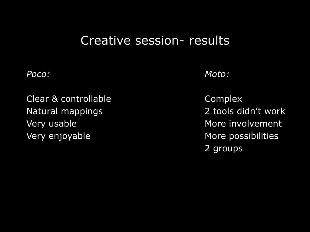 Creative session- results
