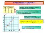 il moto rettilineo uniforme la rappresentazione grafica14