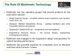 the role of multimatic technology