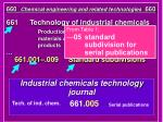 660 chemical engineering and related technologies 660