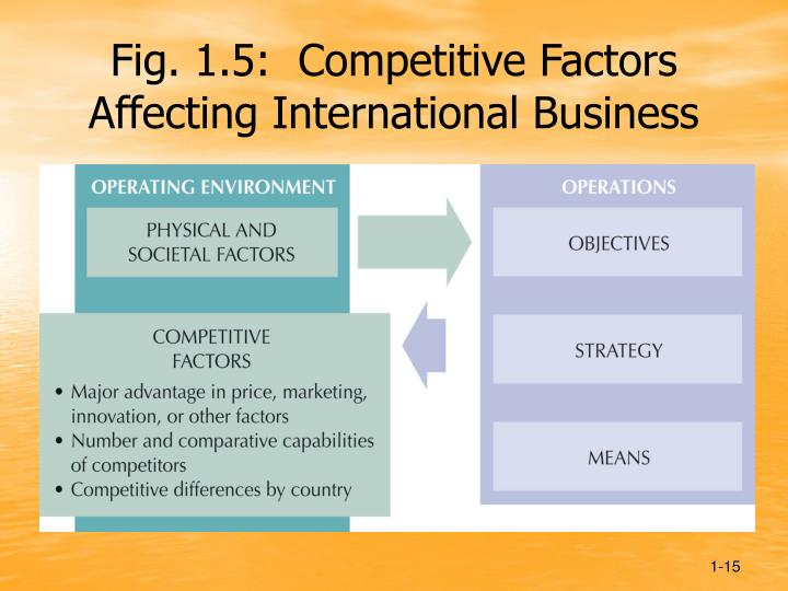 a survey of factors affecting operating environment A study on factors affecting the performance of smes in malaysia m krishna moorthy, annie tan, caroline choo, chang sue wei, jonathan tan.