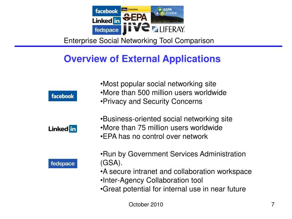 Enterprise Social Networking Tool Comparison