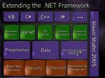 extending the net framework