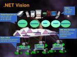 net vision